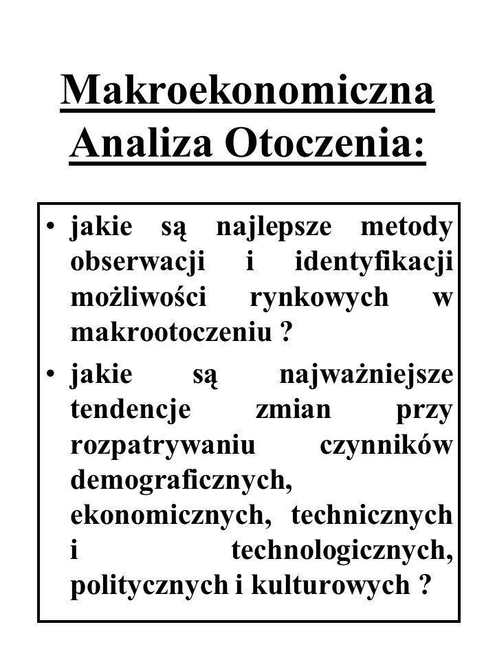 Makroekonomiczna Analiza Otoczenia:
