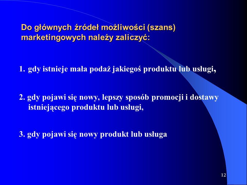 Do głównych źródeł możliwości (szans) marketingowych należy zaliczyć: