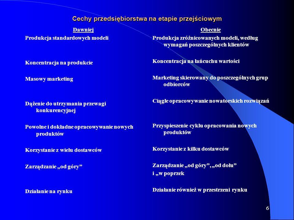 Cechy przedsiębiorstwa na etapie przejściowym