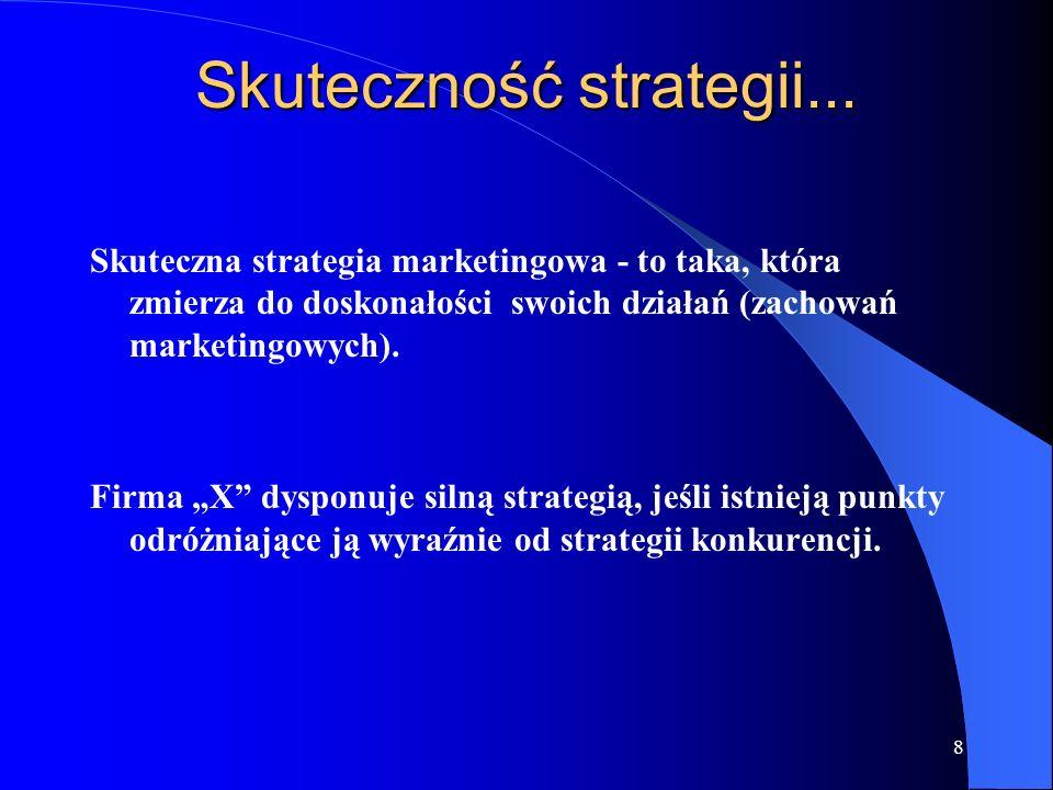 Skuteczność strategii...