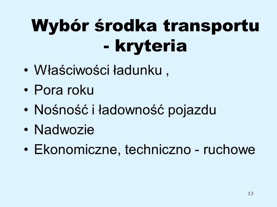 Wybór środka transportu - kryteria