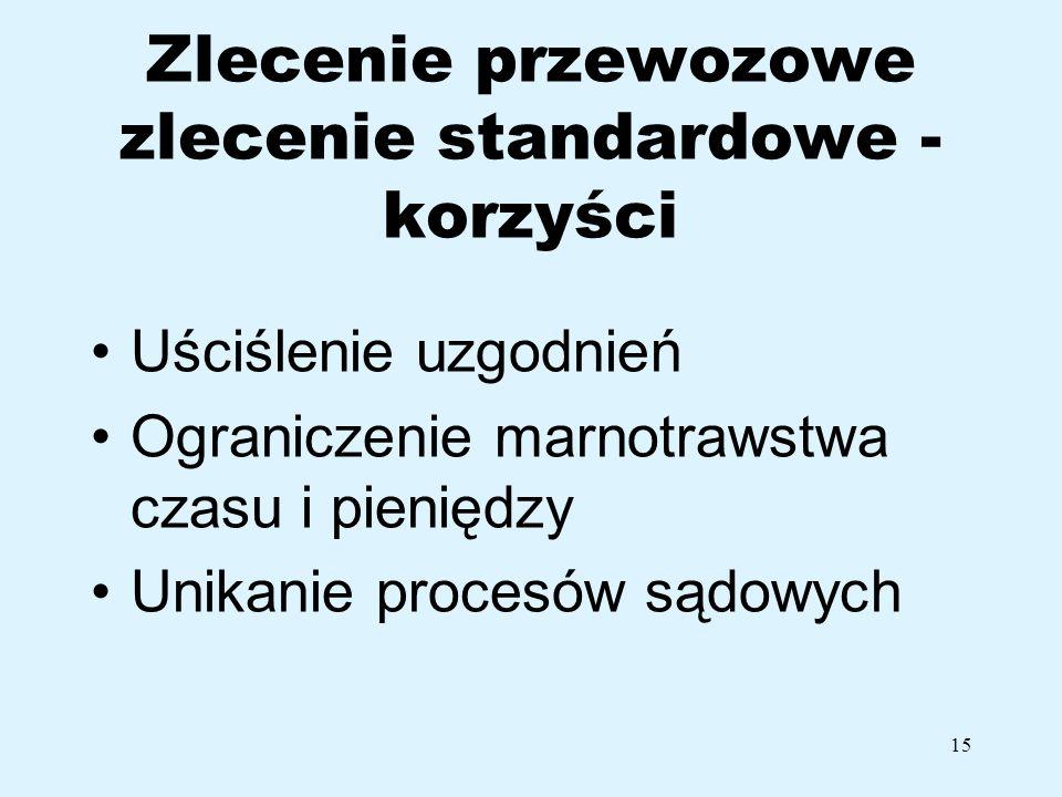 Zlecenie przewozowe zlecenie standardowe - korzyści