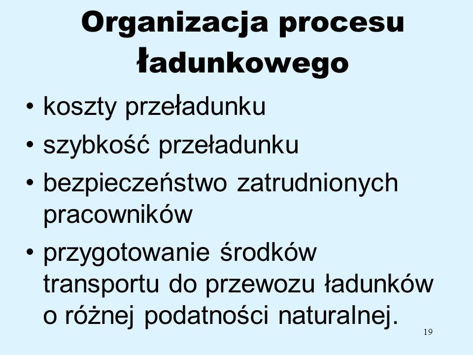 Organizacja procesu ładunkowego
