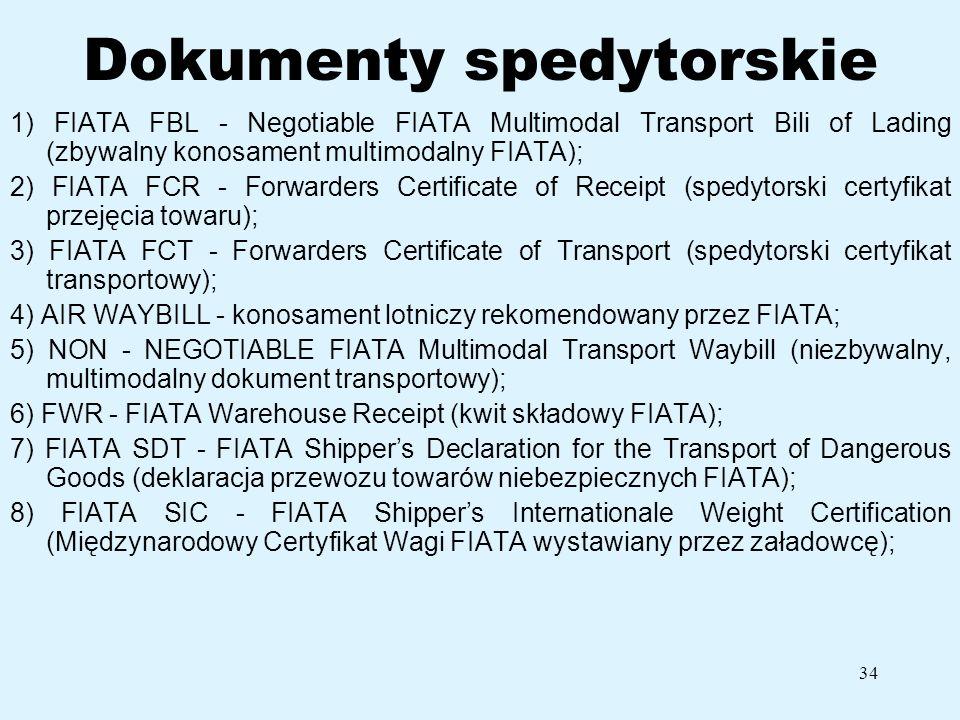 Dokumenty spedytorskie