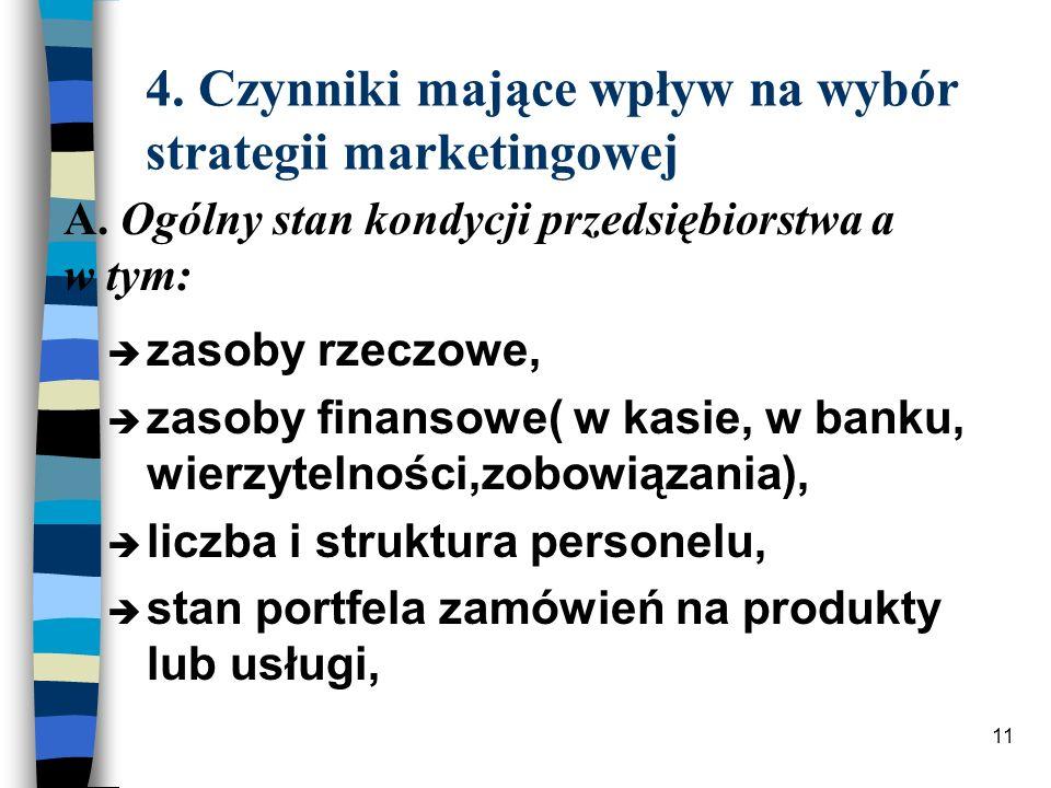 4. Czynniki mające wpływ na wybór strategii marketingowej