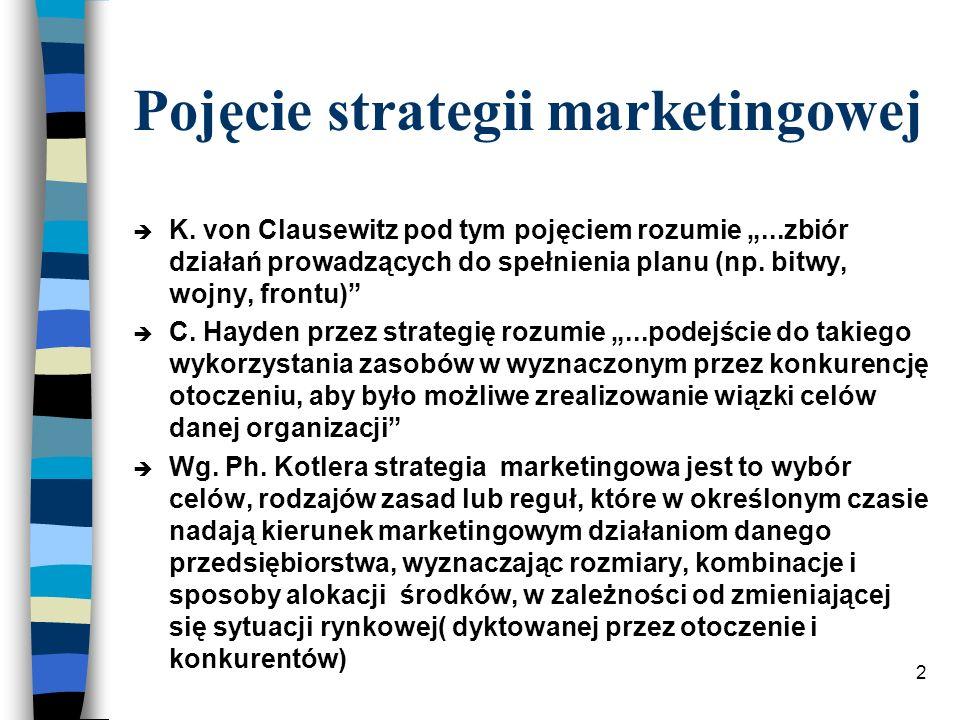 Pojęcie strategii marketingowej