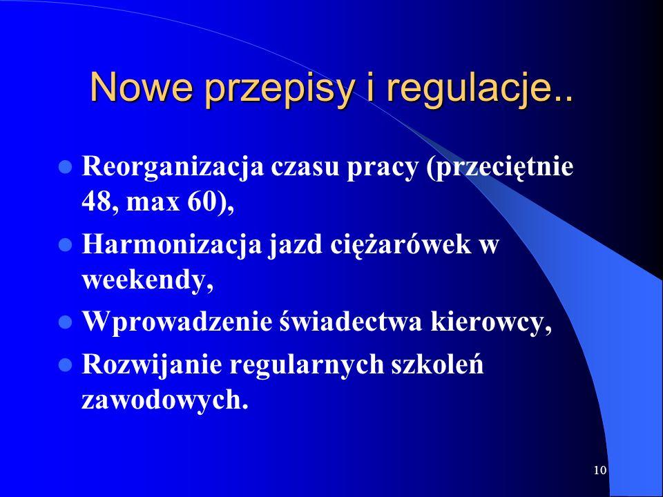 Nowe przepisy i regulacje..