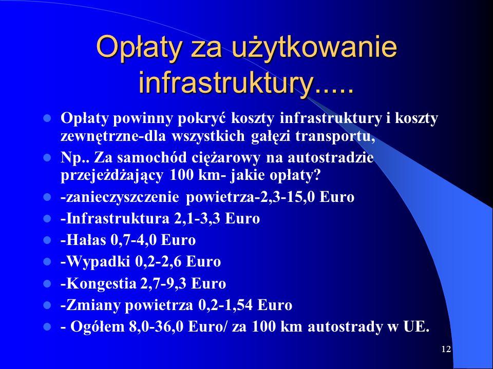 Opłaty za użytkowanie infrastruktury.....