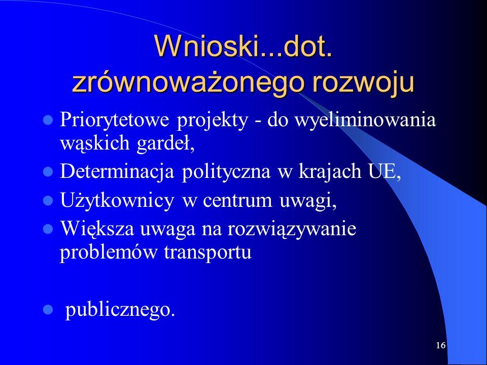 Wnioski...dot. zrównoważonego rozwoju