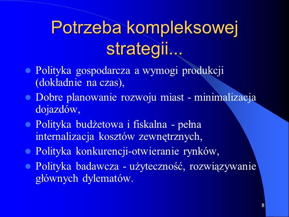 Potrzeba kompleksowej strategii...