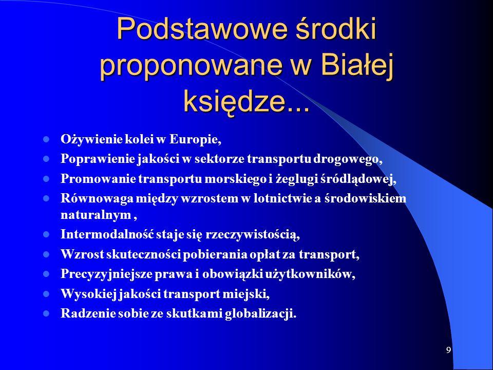 Podstawowe środki proponowane w Białej księdze...