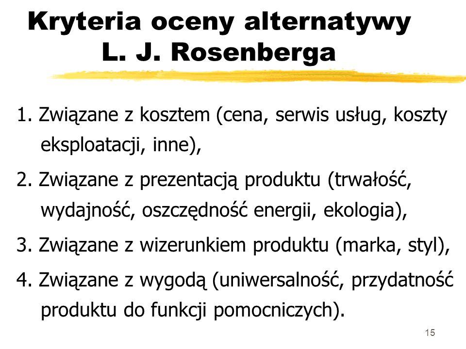 Kryteria oceny alternatywy L. J. Rosenberga