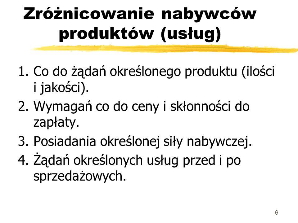 Zróżnicowanie nabywców produktów (usług)