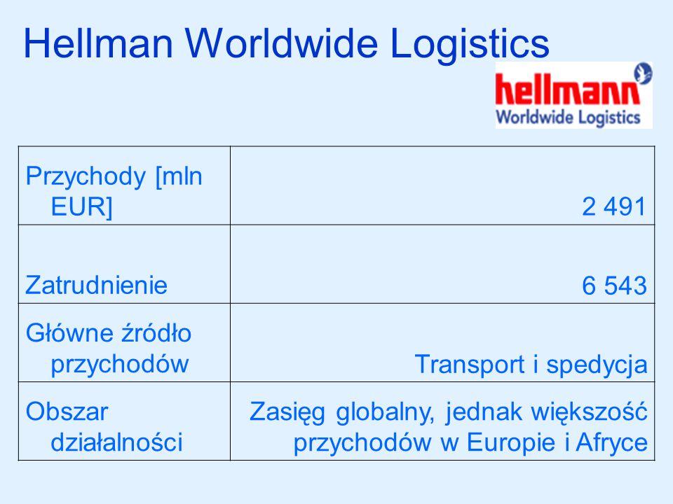 Hellman Worldwide Logistics