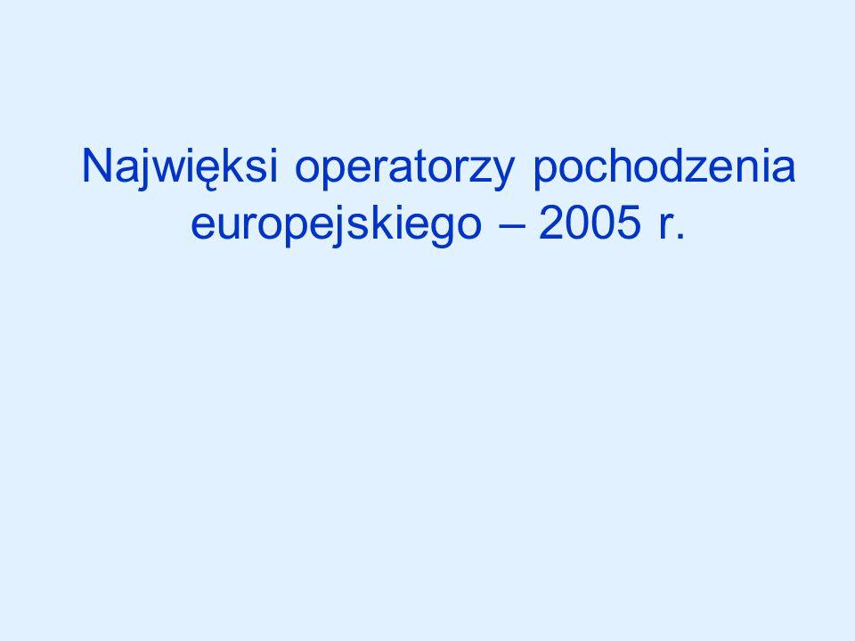 Najwięksi operatorzy pochodzenia europejskiego – 2005 r.