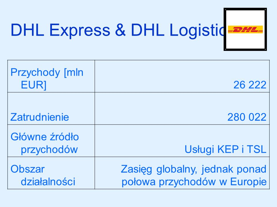 DHL Express & DHL Logistics
