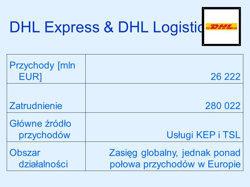 DHL Express & DHL Logistics