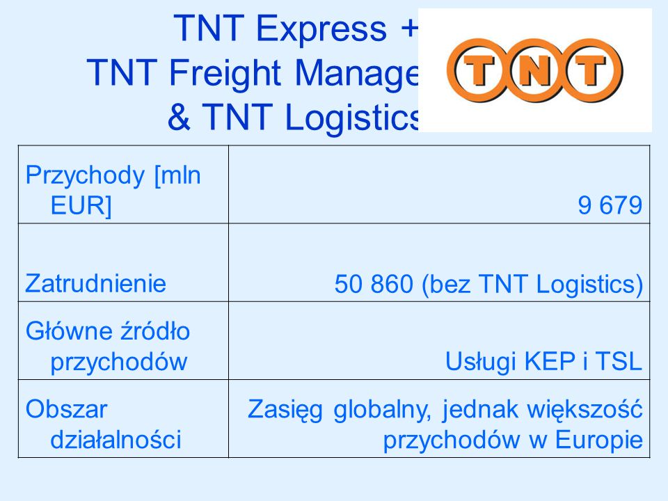 TNT Express + TNT Freight Management & TNT Logistics
