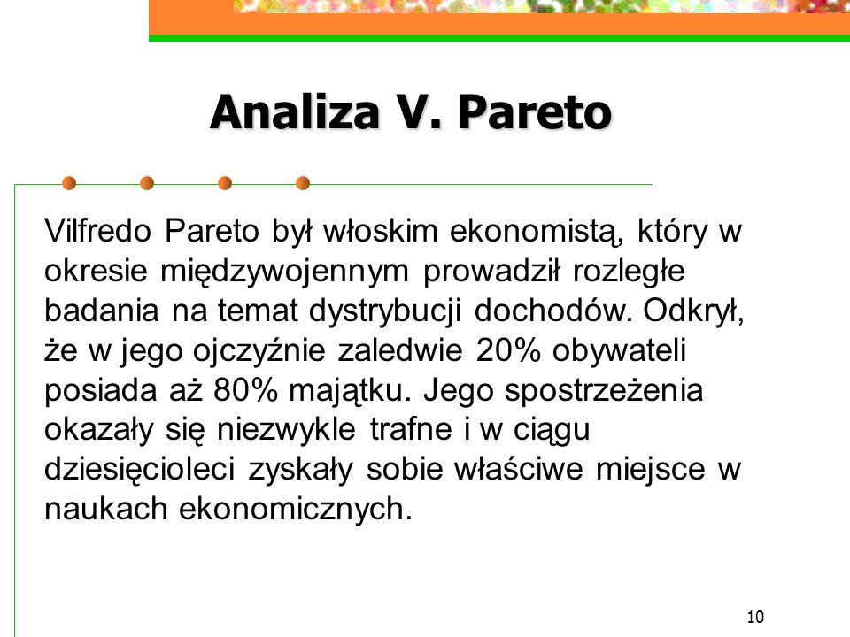 Analiza V. Pareto