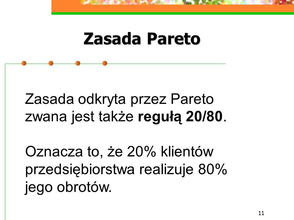 Zasada ParetoZasada odkryta przez Pareto zwana jest także regułą 20/80.
