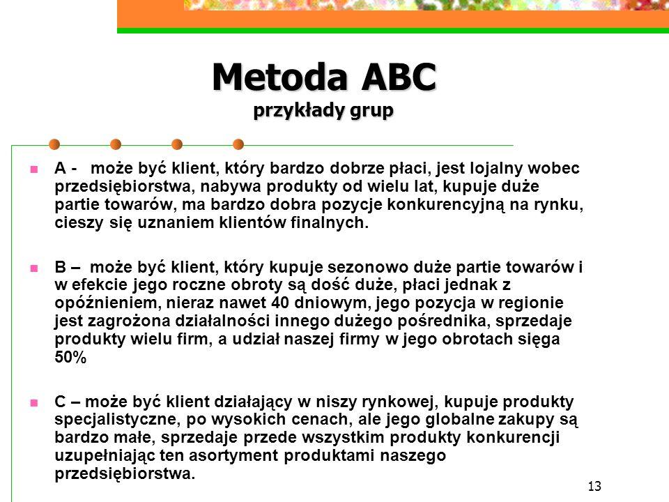 Metoda ABC przykłady grup