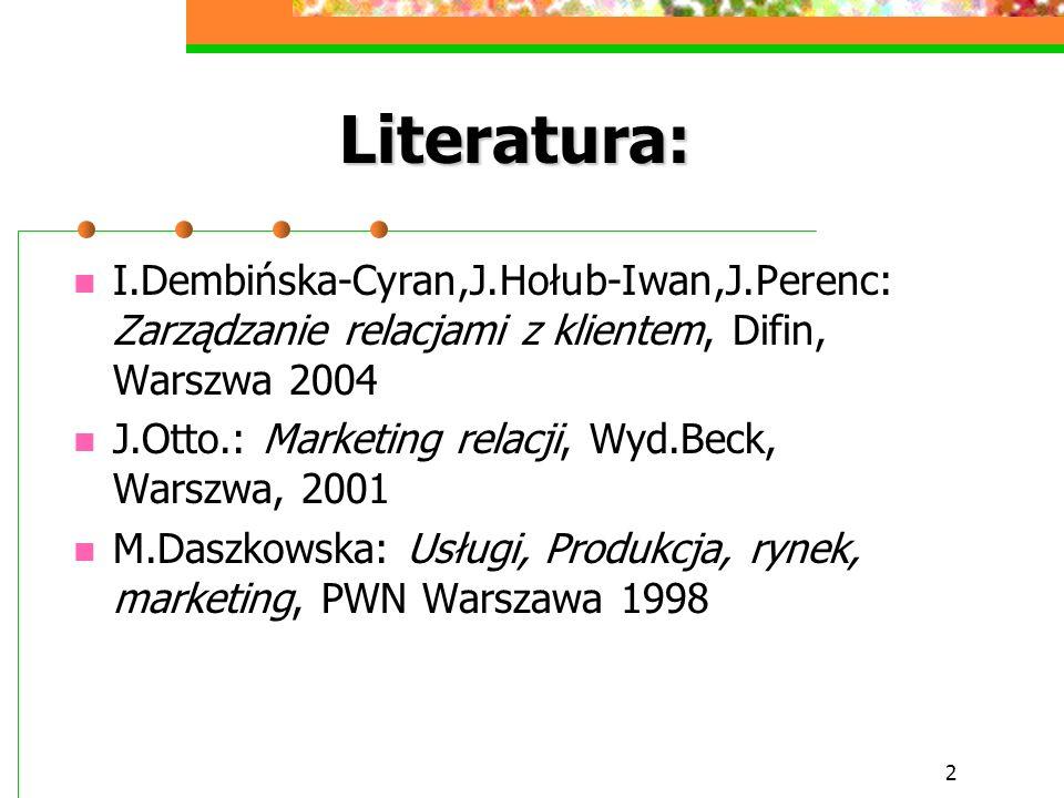 Literatura:I.Dembińska-Cyran,J.Hołub-Iwan,J.Perenc: Zarządzanie relacjami z klientem, Difin, Warszwa 2004.