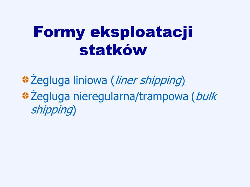 Formy eksploatacji statków