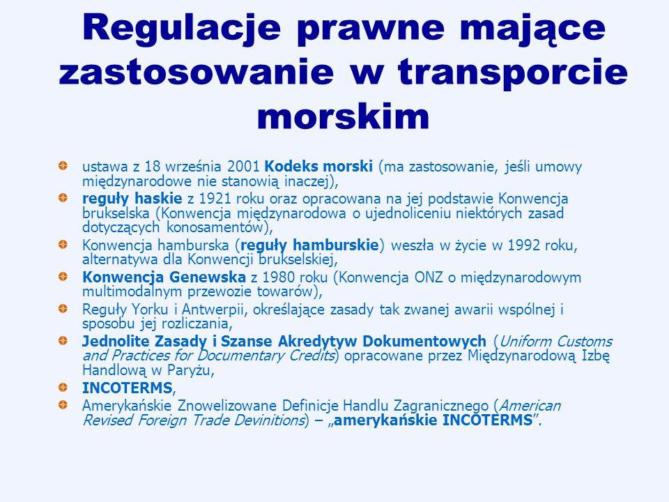 Regulacje prawne mające zastosowanie w transporcie morskim