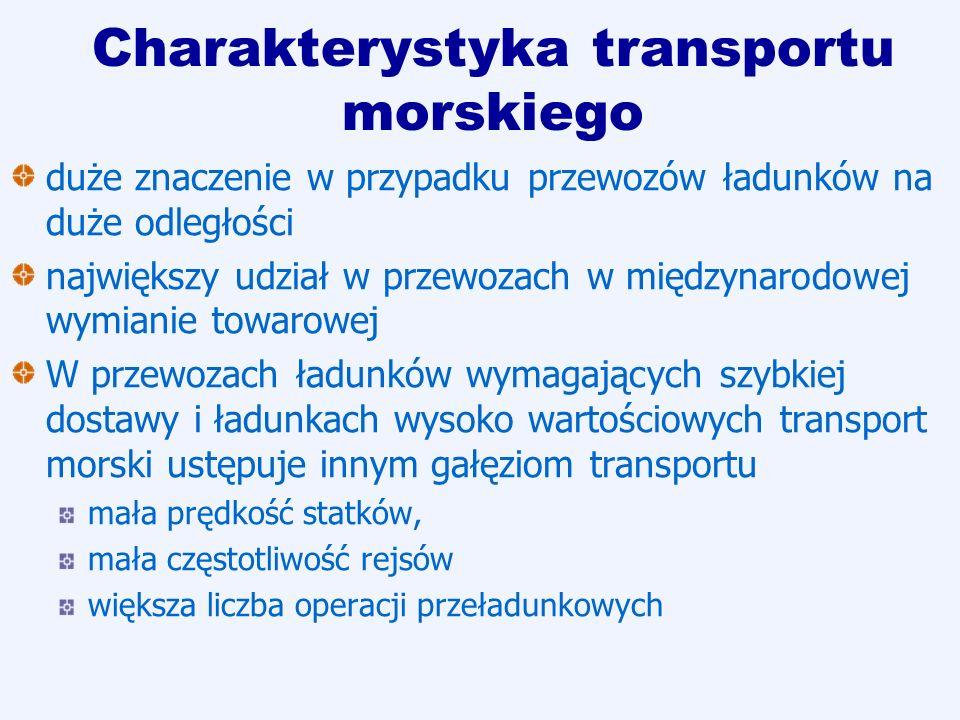 Charakterystyka transportu morskiego