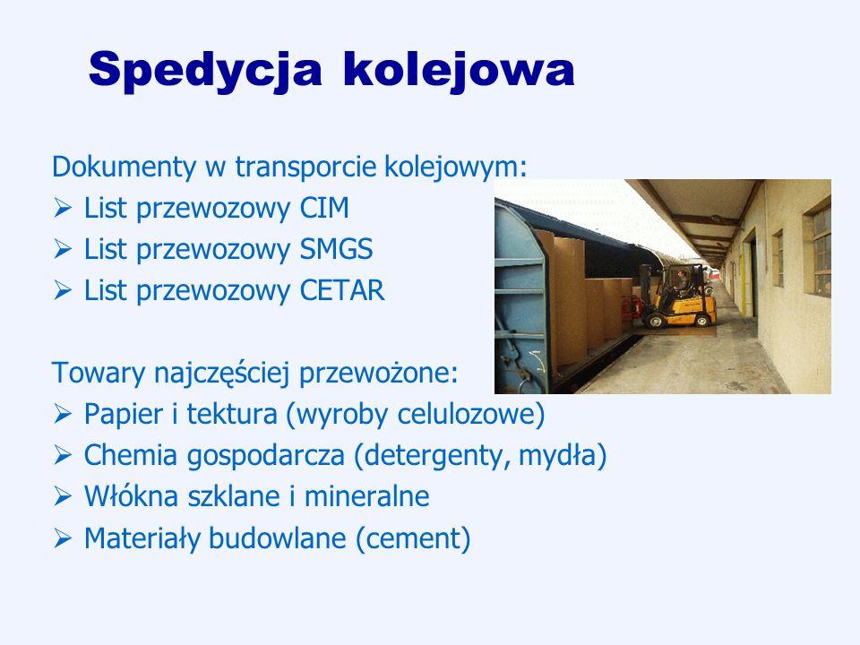 Spedycja kolejowa Dokumenty w transporcie kolejowym: