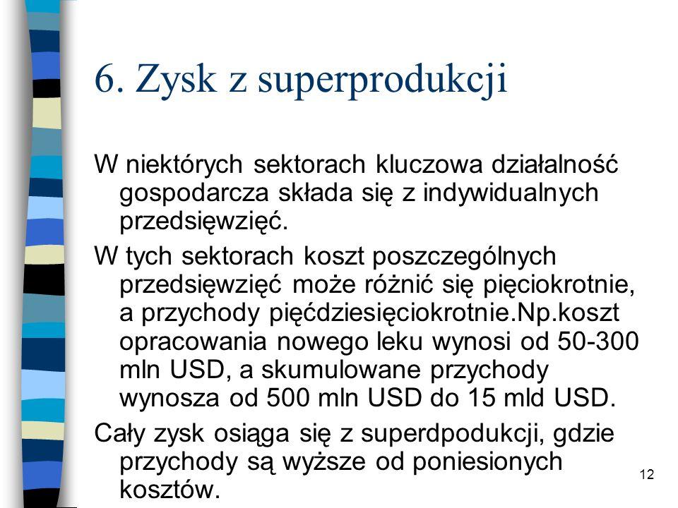 6. Zysk z superprodukcji W niektórych sektorach kluczowa działalność gospodarcza składa się z indywidualnych przedsięwzięć.