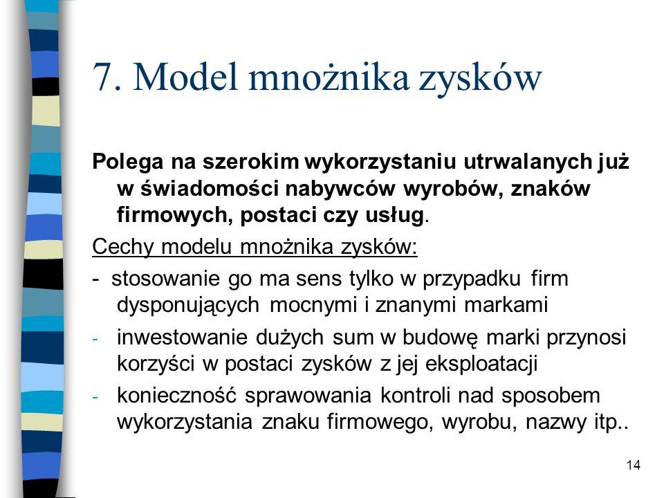 7. Model mnożnika zysków Polega na szerokim wykorzystaniu utrwalanych już w świadomości nabywców wyrobów, znaków firmowych, postaci czy usług.