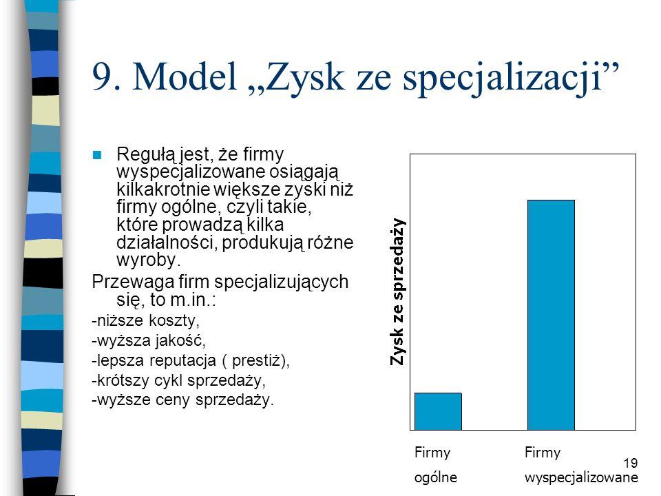 "9. Model ""Zysk ze specjalizacji"