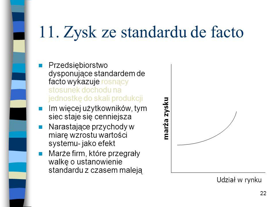 11. Zysk ze standardu de facto