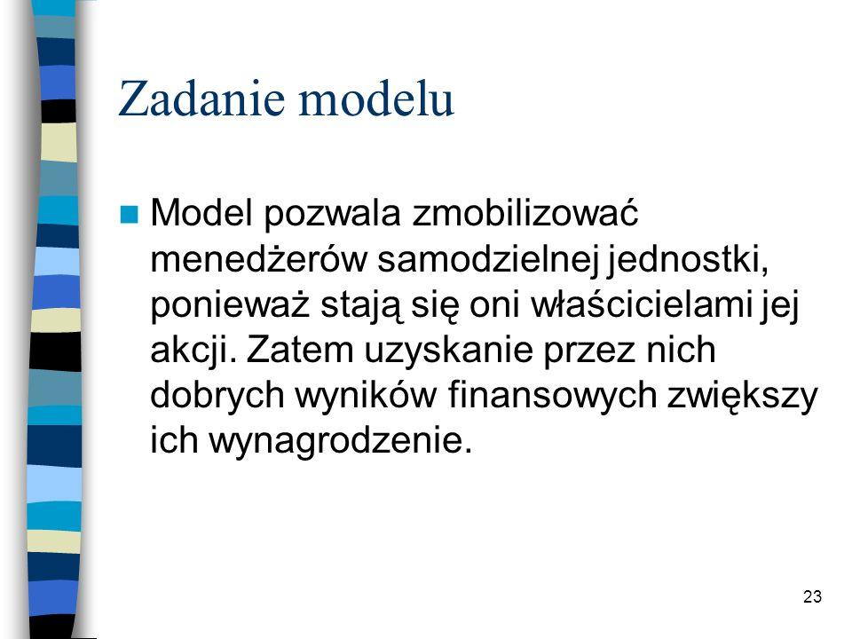 Zadanie modelu