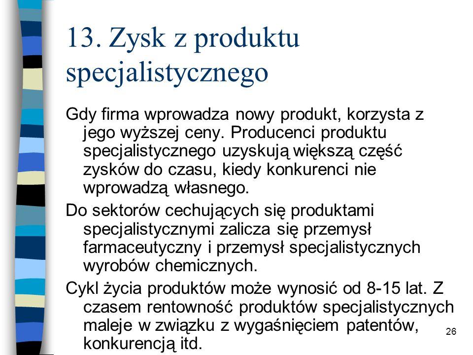 13. Zysk z produktu specjalistycznego