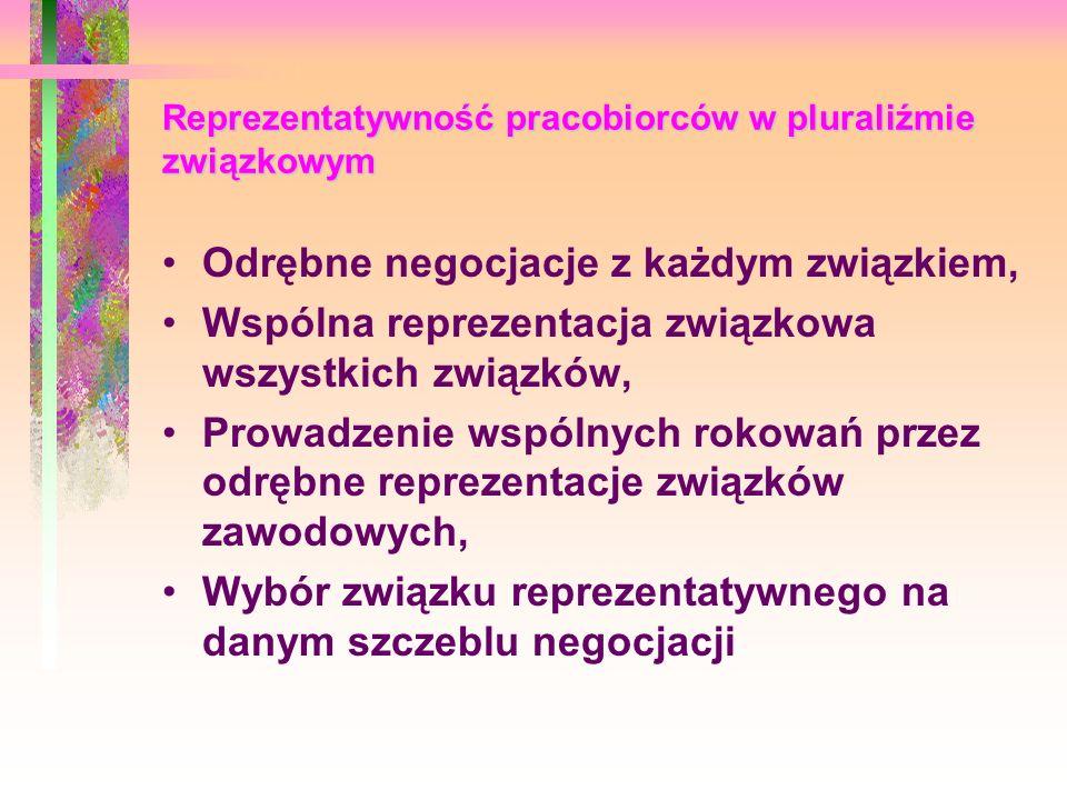 Reprezentatywność pracobiorców w pluraliźmie związkowym