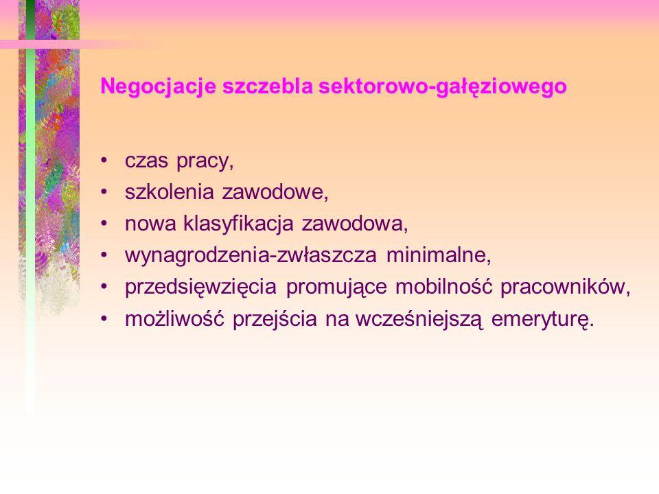 Negocjacje szczebla sektorowo-gałęziowego