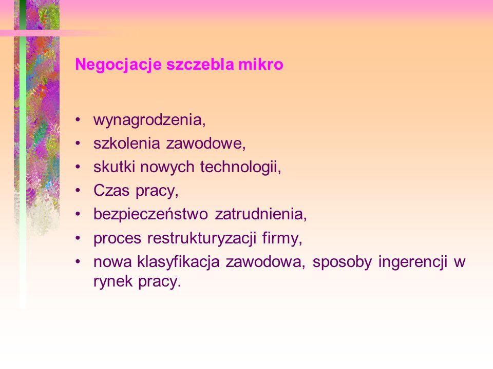 Negocjacje szczebla mikro