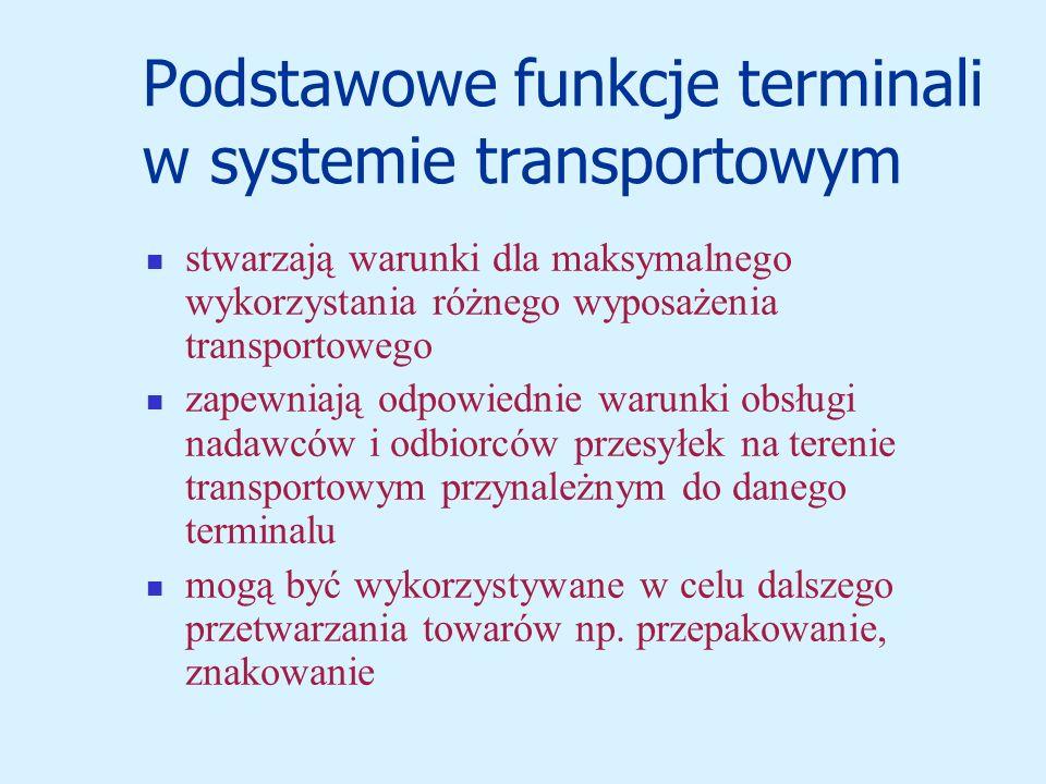 Podstawowe funkcje terminali w systemie transportowym