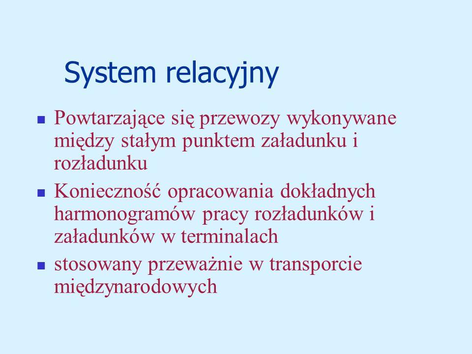 System relacyjny Powtarzające się przewozy wykonywane między stałym punktem załadunku i rozładunku.