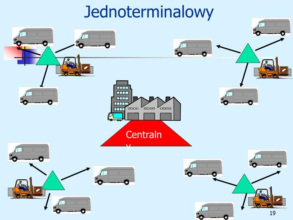 Jednoterminalowy Centralny