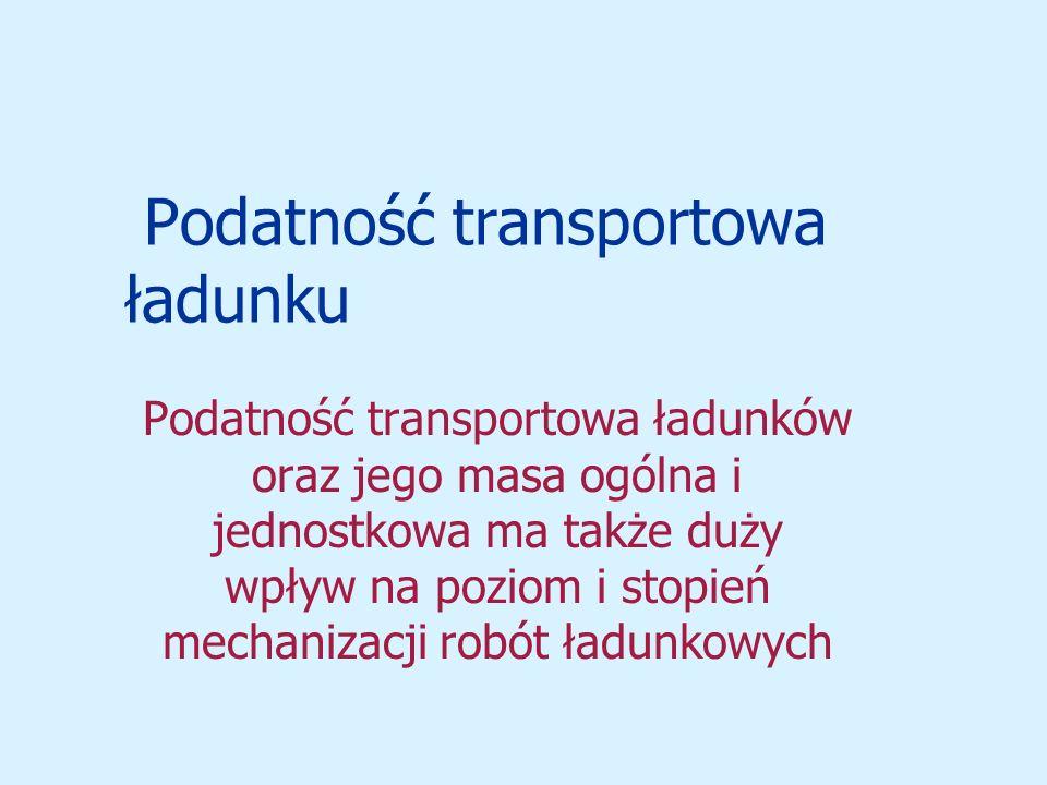 Podatność transportowa ładunku