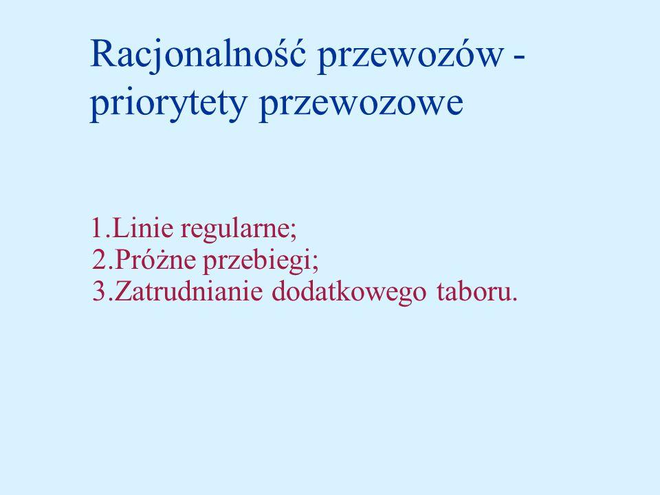 Racjonalność przewozów - priorytety przewozowe