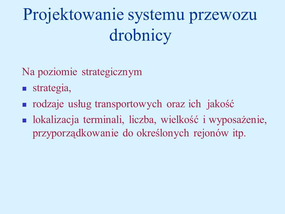 Projektowanie systemu przewozu drobnicy