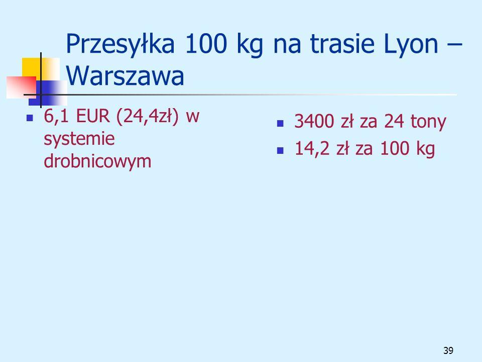 Przesyłka 100 kg na trasie Lyon – Warszawa