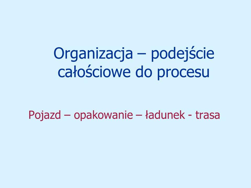 Organizacja – podejście całościowe do procesu