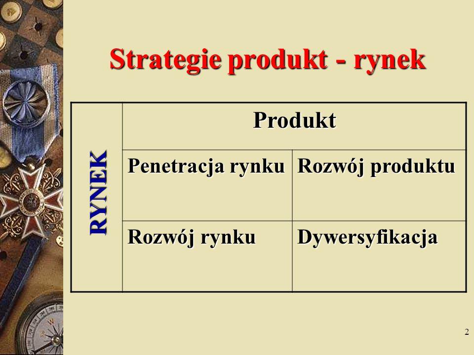 Strategie produkt - rynek