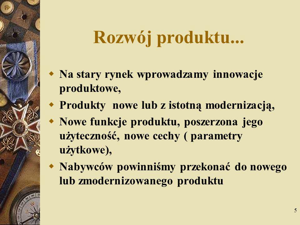 Rozwój produktu... Na stary rynek wprowadzamy innowacje produktowe,