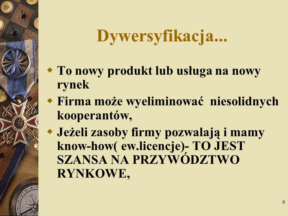 Dywersyfikacja... To nowy produkt lub usługa na nowy rynek